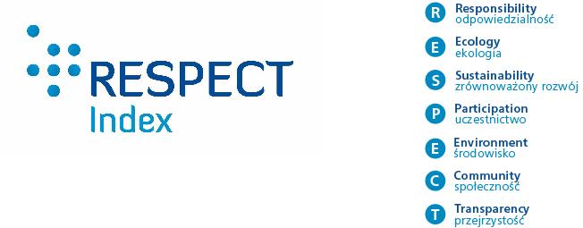 Logo Respect Index i wyjaśnienie znaczenia nazwy