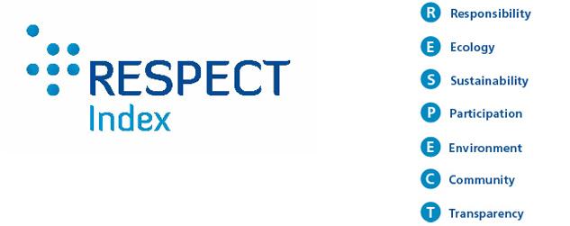 Respect Index logo